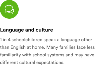 language and culture barriers